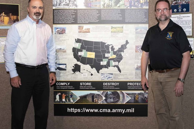 U.S. Army Chemical Materials Activity (CMA) Combatant Command Support Integrating Officer Darryl Briggs, left, and Army Chemical Corps Museum Director Kip Lindberg coordinated the development and placement of the CMA museum exhibit displayed June 17, 2019 at Fort Leonard Wood, Mo. (U.S. Army photo by Ryan Thompson)