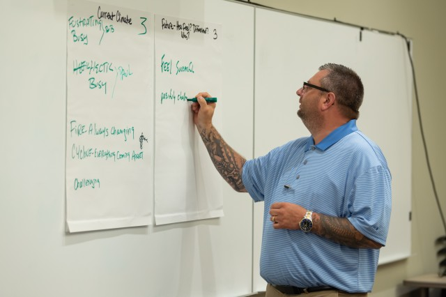 Paul Kaschak, Chief of Tobyhanna's Air Traffic Navigation Systems Branch, leads a brainstorming exercise as part of the corporate philosophy training.