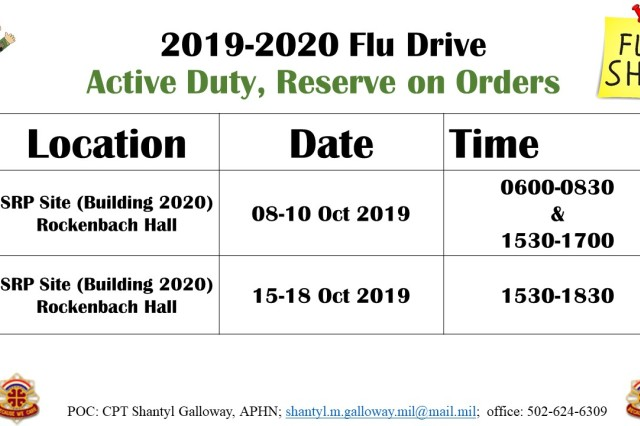 Officials at Ireland Army Health Clinic are warning the Fort Knox community of the coming flu season and advising personnel to plan vaccinations early to avoid spreading the infectious bug. Schedule may be tentative. Call 502-624-6309 to verify before arriving.