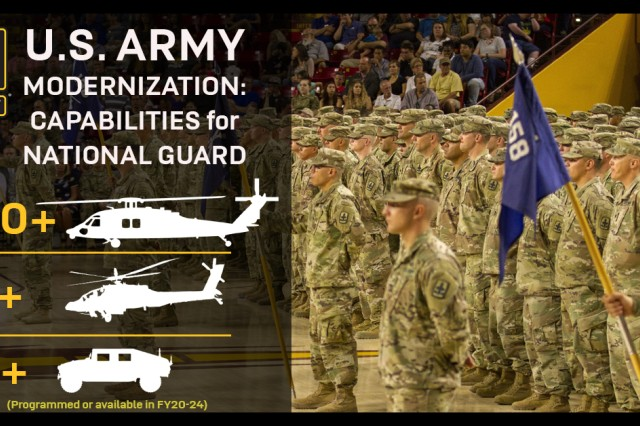The U.S. Army modernization capabilities for the National Guard
