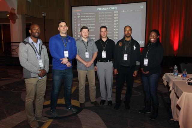 Cyber Protection Brigade, SANS NetWars Services Cup
