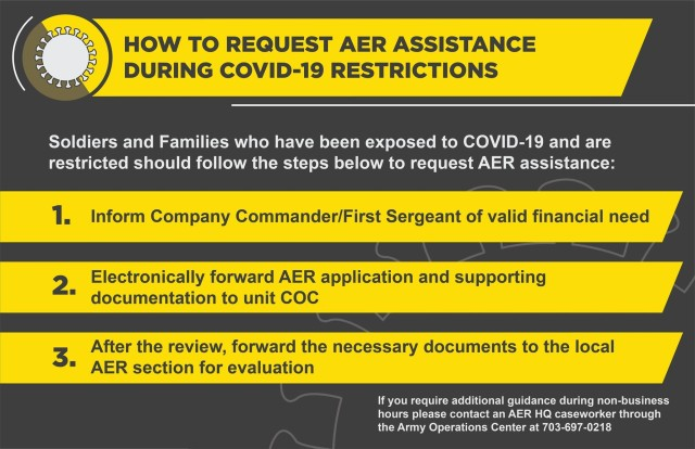 The Army Emergency Relief program has implemented changes to assist the Soldiers and families impacted by the spread of COVID-19.