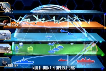 Futures and Concepts Center evaluates new force structure