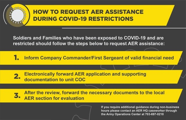 Army Emergency Relief seeking online donations during last three weeks of campaign period