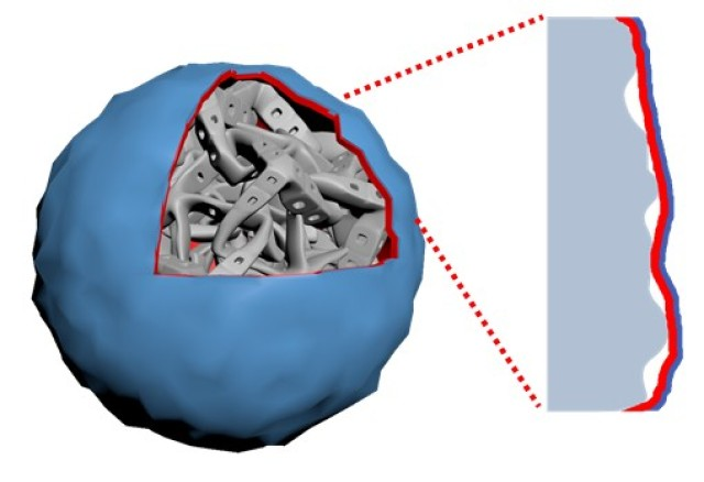 Researchers illustrate a microsized silicon anode particle covered by solid electrolyte interphase.