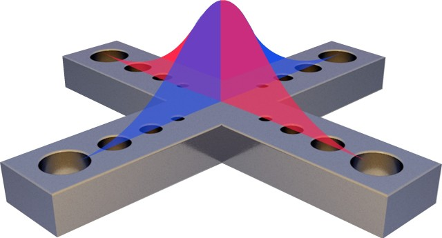 A design for the photonic structure that traps two photons. Photons travel in the horizontal direction, one into each arm of the cross. The holes are placed so that both photons are trapped in the center where the arms cross. The blue and red curves represent the intensity of the electric fields of the respective photons. The photons interact due to the nonlinearity of the crystal that forms the cross.