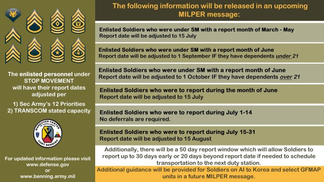 U.S. Army Adjustments to Soldier Report Dates