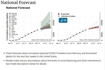 ERDC COVID-19 model debuts on CDC website