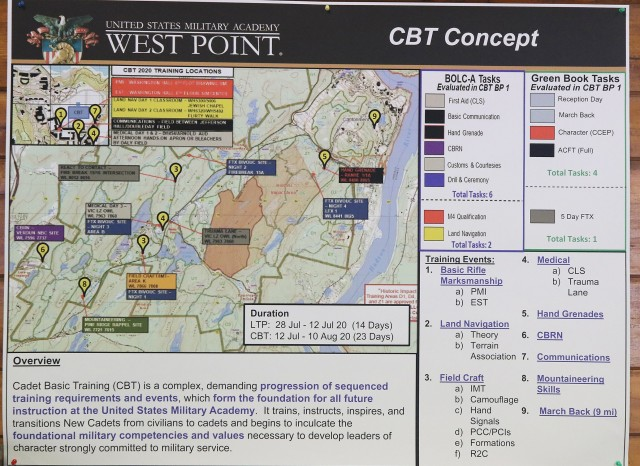 A Cadet Basic Training concept map overview that lists the CBT training events in the tactical operations center at Camp Buckner.