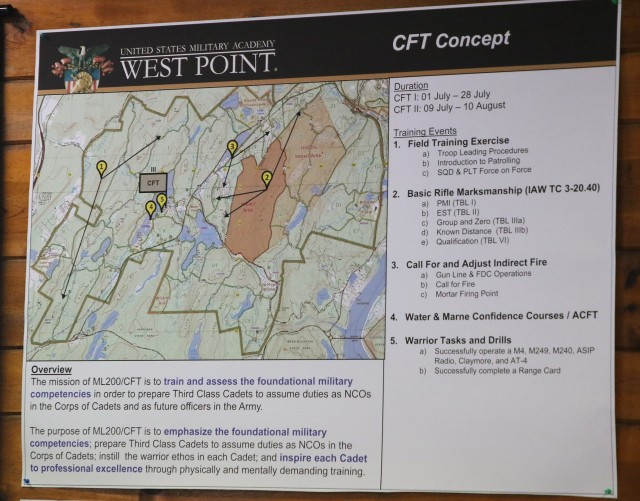 A Cadet Field Training concept map overview that lists the CFT training events in the tactical operations center at Camp Buckner.