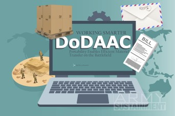 Working Smarter | DODAAC Portability Enables Efficient Material Transfer on the Battlefield