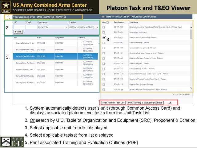 The Platoon Task viewer
