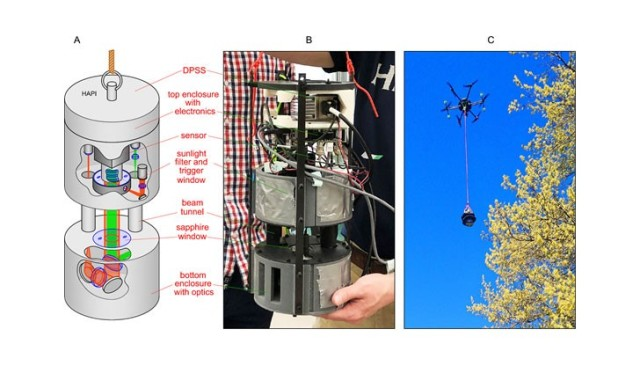 A model shows the major components of the HAPI instrument, which includes electronics, sensing and optics compartments. Cutaways from the outer enclosure show the approximate configuration; Photograph of the actual instrument with portions of the outer protective casing removed; and a photograph of the HAPI instrument in-flight during a field trial near a pollinating tree.
