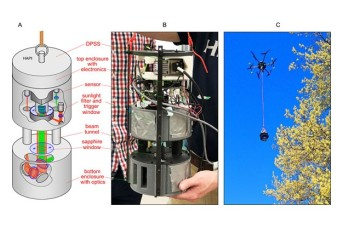 Army 3D printed holography device rapidly detects, characterizes aerosols