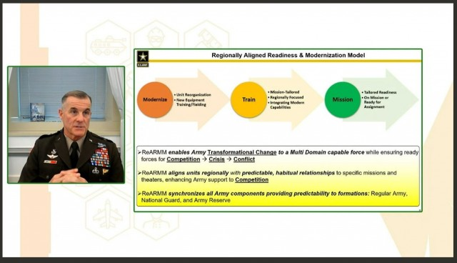 Lt. Gen. Charles Flynn, Army deputy chief of staff, G-3/5/7, discusses the Regionally Aligned Readiness and Modernization Model, or ReARMM, Oct. 14, 2020. The new model aims to transform the Army into a multi-domain capable force ready for competition, crisis, conflict, and change.