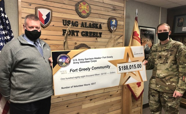 Greely Volunteers Recognized Virtually