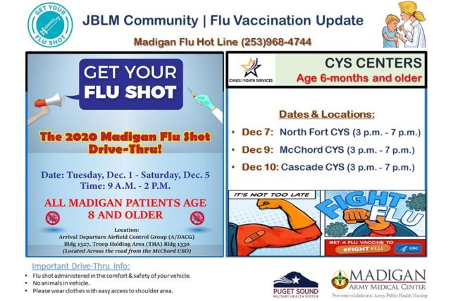 Flu drive info