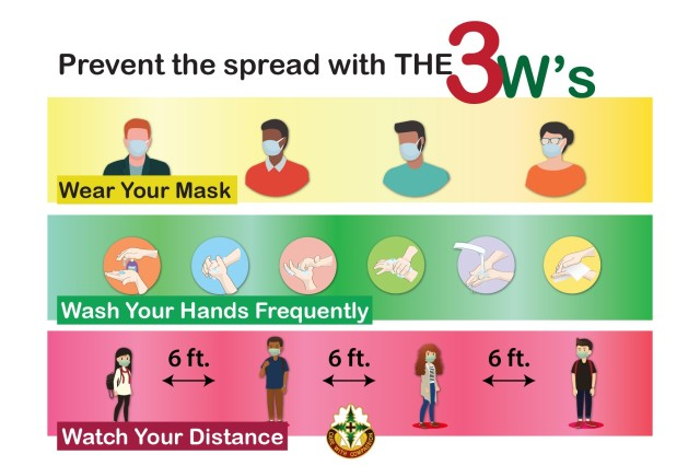 The 3W's
