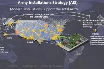 Army Installations Strategy STAND-TO!