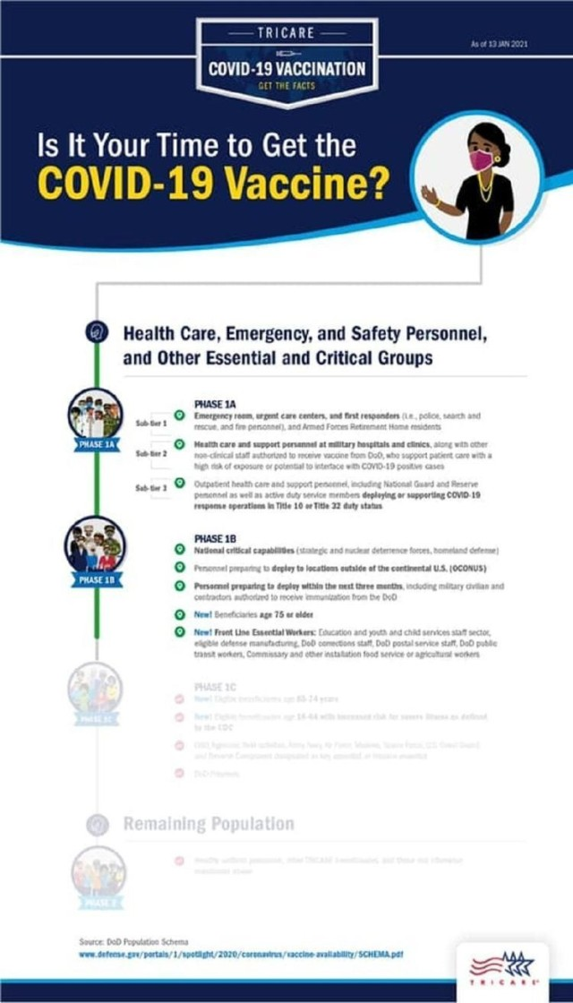 A graphic provided by Fox Army Health Center.