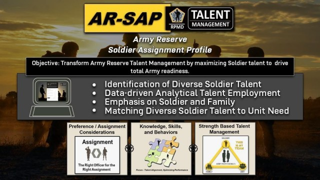The Army Reserve – Soldier Assignment Profile is now open to all AGR officers conducting a PCS during the 22-01 distribution cycle from October 2021 to March 2022. Graphic by Staff Sgt. Ben Shaw.