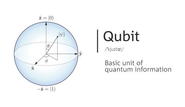 Because qubits, the fundamental building blocks of quantum computers, are intrinsically fragile, a longstanding barrier to quantum computing has been effective implementation of quantum error correction.
