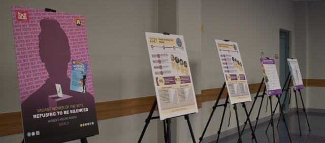 The Far East District prepared posters showcasing current statistics involving females in the workplace, during its Women's History Month celebration at District Headquarters, USAG Humphreys, Republic of Korea, Mar. 26, 2021.