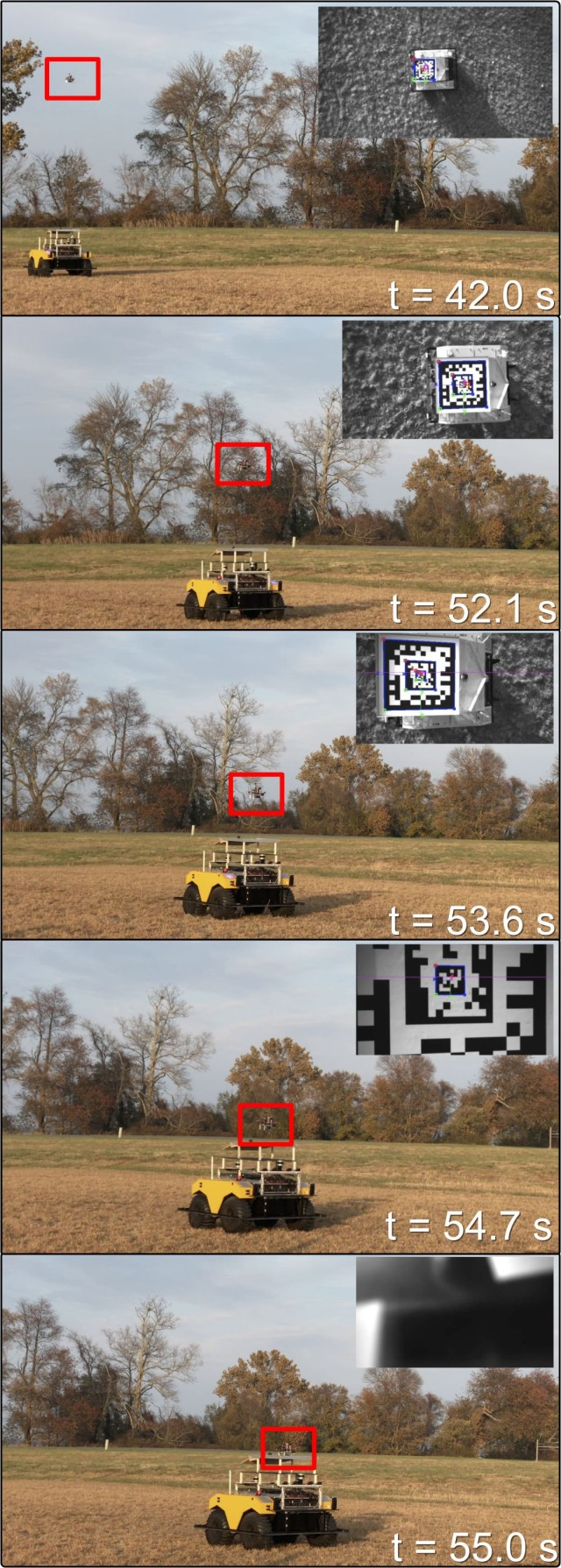 Researchers detail the landing sequence. The UAV is highlighted in the red box. The top right square shows the processed camera frame with the fiducial marker label overlaid.