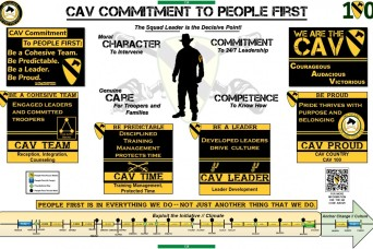 1st Cavalry Division puts People First in everything we do