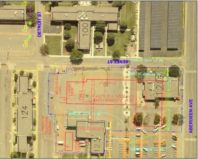 Information Systems Facility
