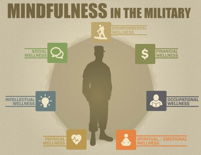 The Army is developing new ways to improve readiness with pilot programs now underway to add mindfulness training to help Soldiers manage stress and stay in the moment, Army leaders said during a Thought Leaders webinar hosted by the Association of the U.S. Army July 21, 2021.