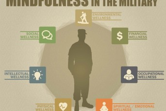 Being 'mindful' improves readiness, says director of Army Staff