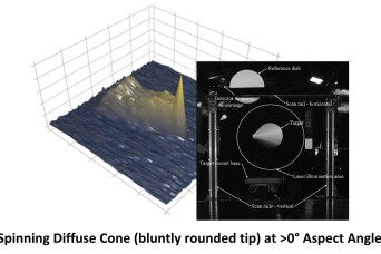 Laser scanning the next generation of detection technology