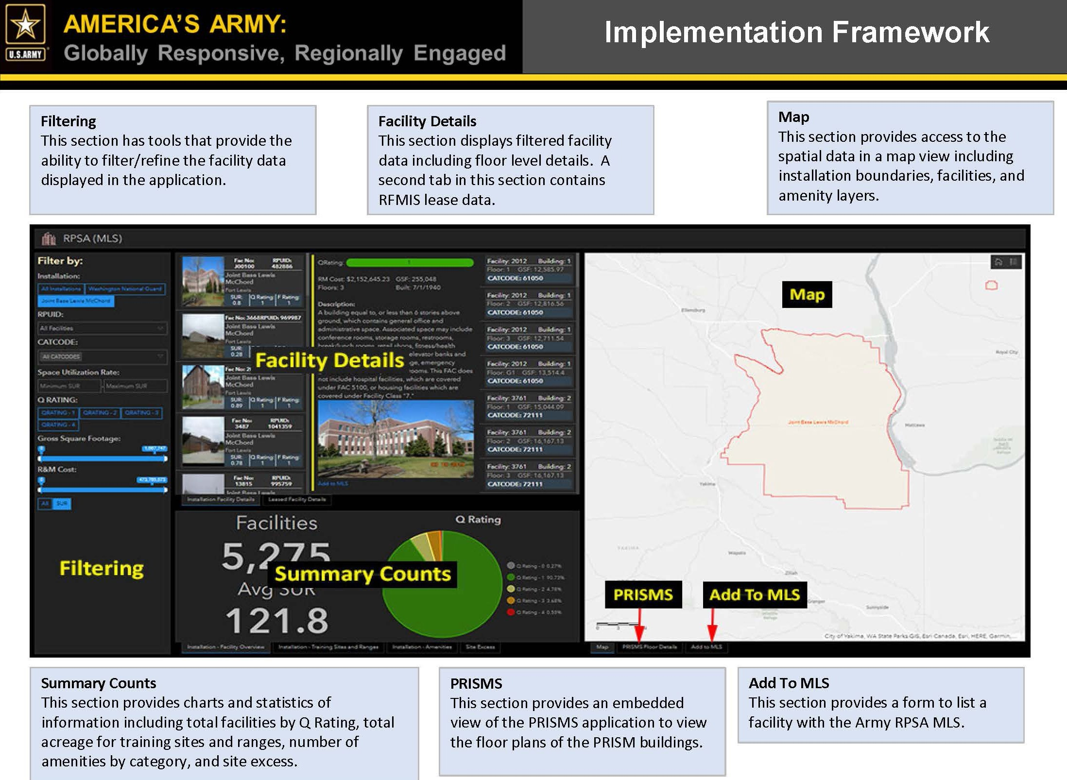 Coming soon: Army real estate dot mil - Article - The United States Army