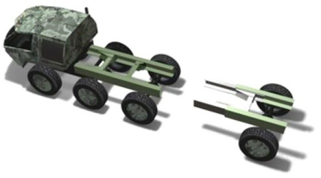 An artist's rendering of the base variant of the notional Common Tactical Truck.  The Army seeks hefty industry involvement in the program and is relying on Commercial-Off-The-Shelf technologies to bolster capability and commonality.