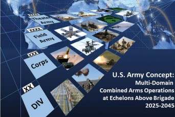 U.S. Army Concept: Multi-Domain Combined Arms Operations at Echelons Above Brigade 2025-2045