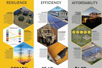 Raising awareness, encouraging smart energy use